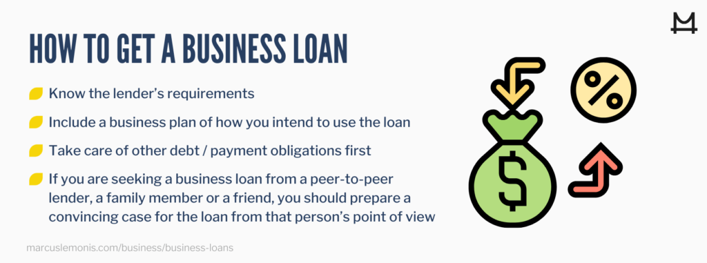 Steps to get a business loan