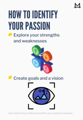 How To Identify Your Passion