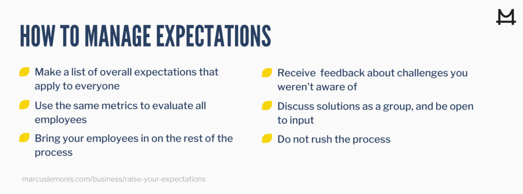 List of things you can do to better manage your employees expectations