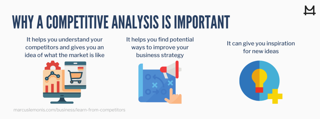 List of why a competitive analysis is important for your business