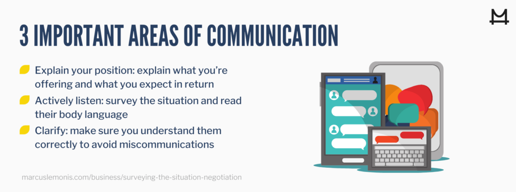 hree important areas of communication