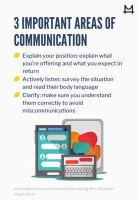 List of three important areas of communication.