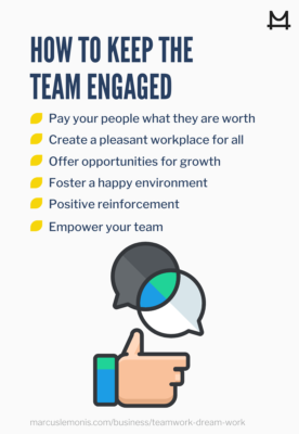 List of ways to keep your team engaged.