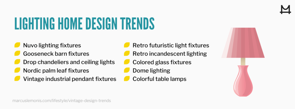 List of lighting trends making a comeback.