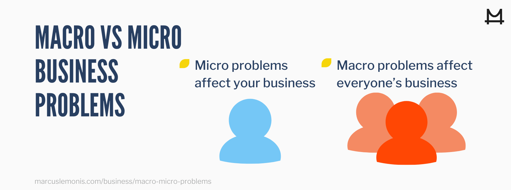 The difference between macro and micro business problems.