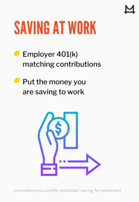 List of ways to save money.