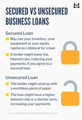 Comparing Secured and Unsecured Business Loans