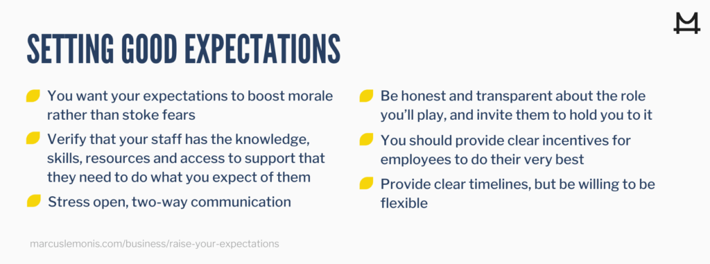 List of things you can do to set good expectations