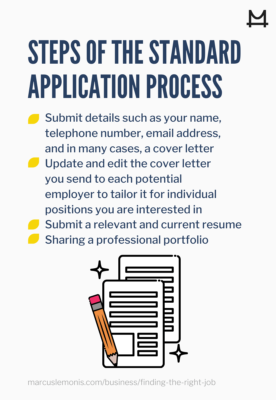 List of Steps for the Standard Application Process