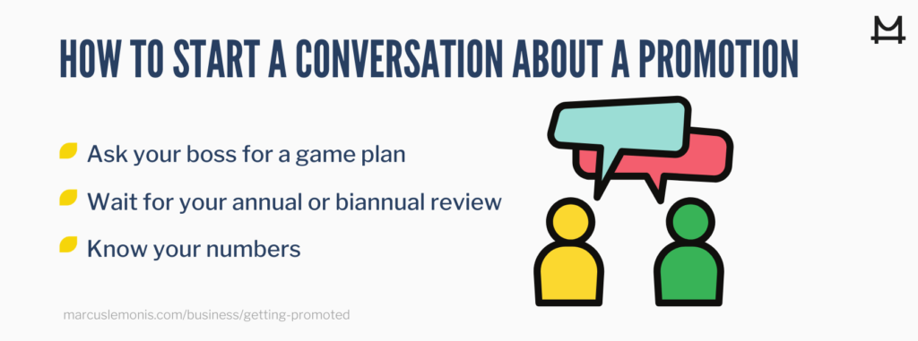 How to start a conversation about a promotion