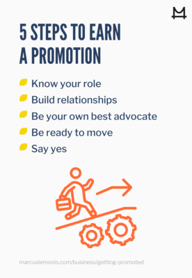 The steps needed to earn a promotion.