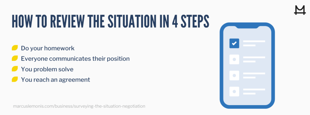 How to successfully review the situation in 4 easy steps