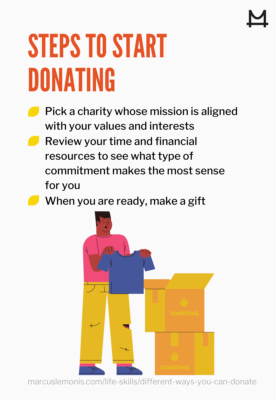 List of steps to start donating