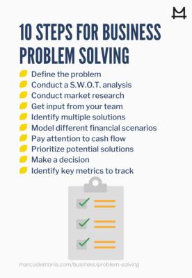 List of 10 steps for business problem solving