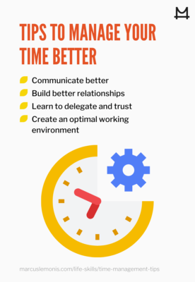 List of tips for better time management