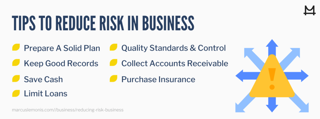 List of tips to reduce risk in business.