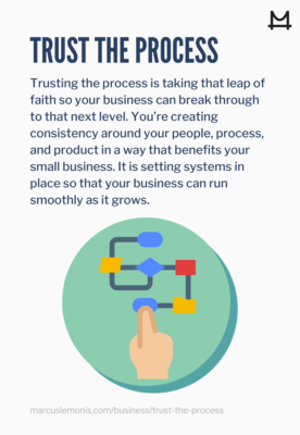 Definition for Trust the Process