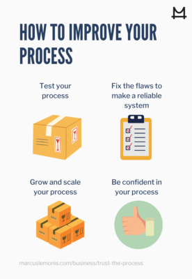 reasons on how to improve and trust the process
