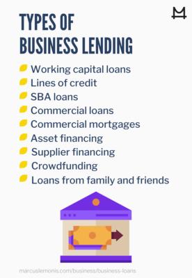 List for Types of Business Lending
