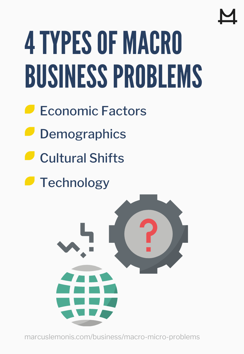 List of the types of macro business problems.