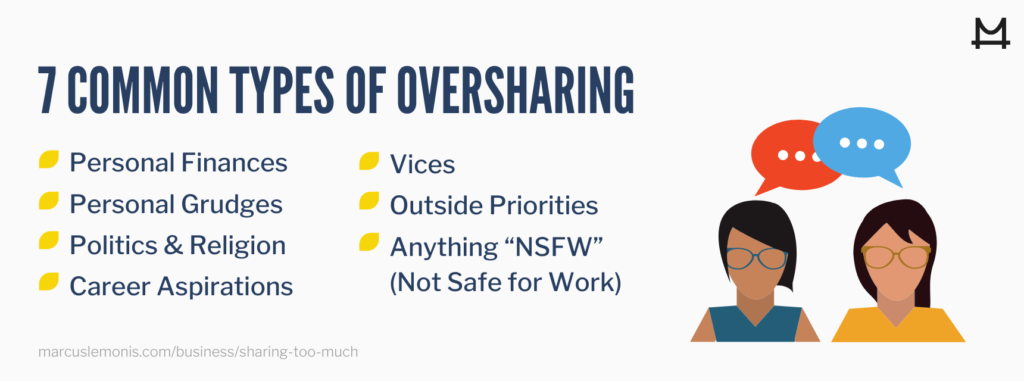 List of the types of oversharing.