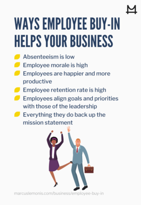 Different ways that employee buy in can help you business