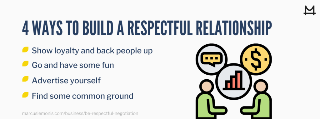 List of ways to build a respectful relationship.