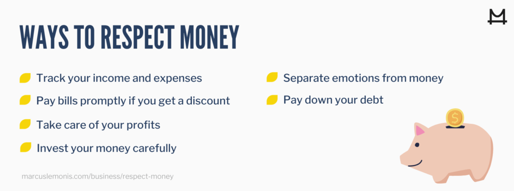 List of ways to respect money.