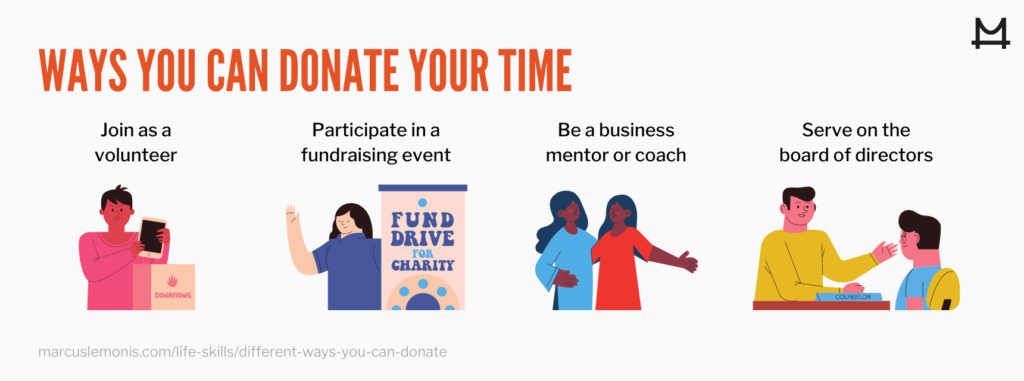 List of different ways you can donate your time to charities or nonprofits