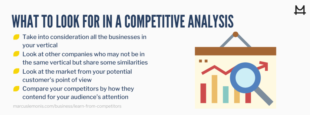 List of what to look for in a competitive analysis