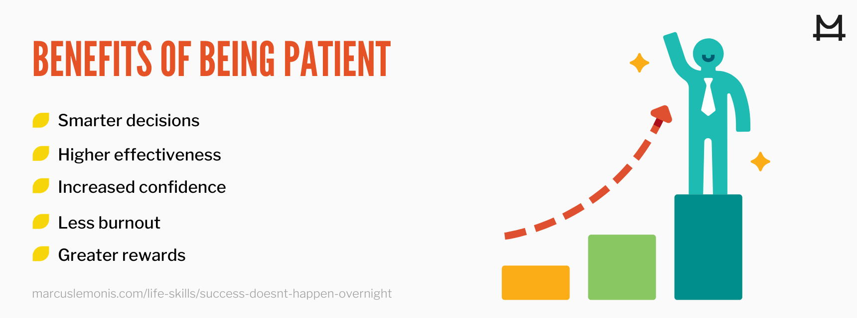 graphic outlining benefits of being patient for success