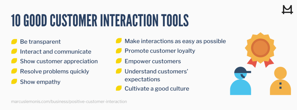 graphic of good customer interaction tools