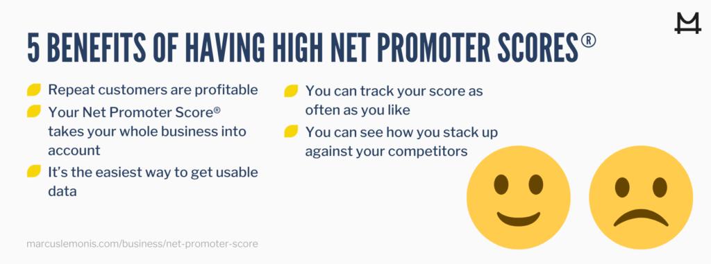 5 benefits of having a high NPS score