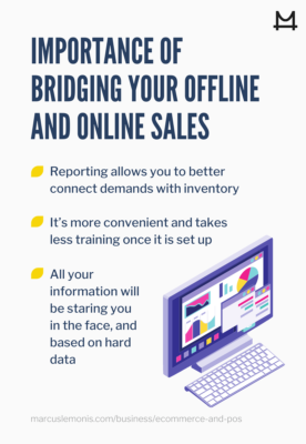 List of why it is important to bridge the gap between your offline and online sales