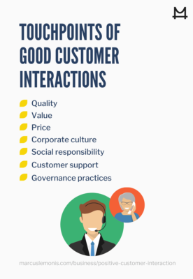 graphic of touchpoints for good customer interaction