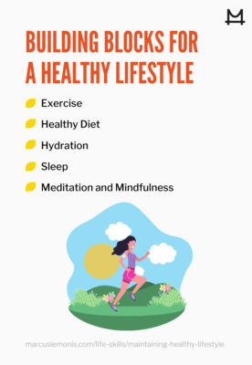 List of building blocks for a healthy lifestyle