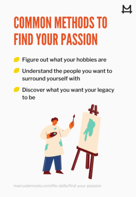 List of common methods to find your passion