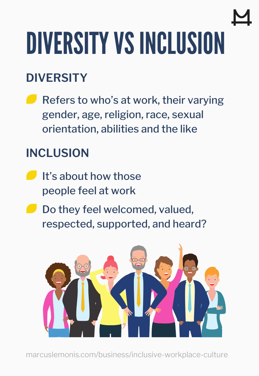 comparing inclusive workplace culture and diversity