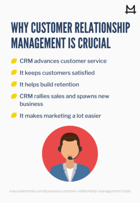 List of reasons why customer relationship management is crucial.