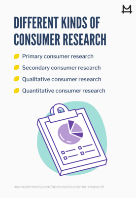 List of the different types of customer research