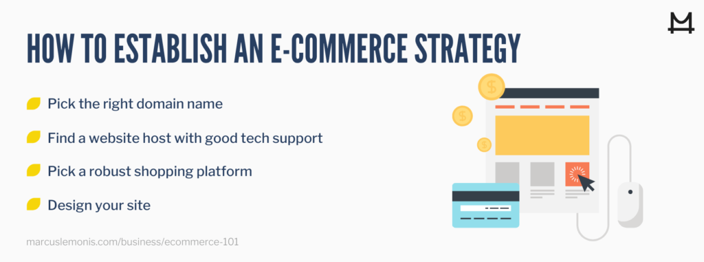 List of ways to establish an e-commerce strategy.