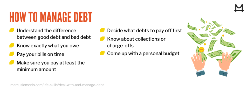 infographic on how to manage debt