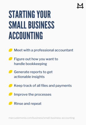List of steps on how to start your small business accounting