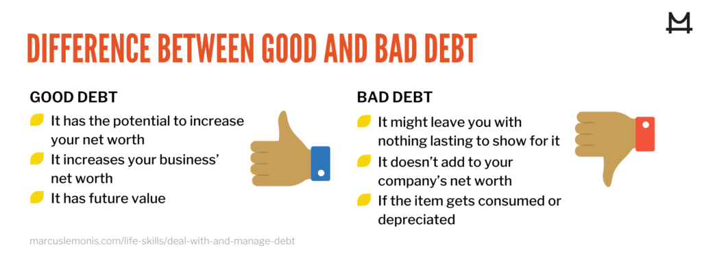 infographic to help manage debt and discern good from bad debt