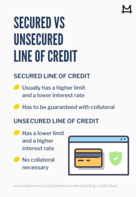 List comparing secured vs unsecured lines of credit