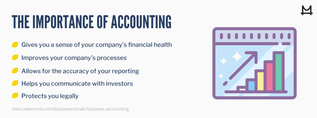 List of reasons why accounting is important