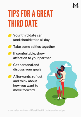 List of tips for a third date.