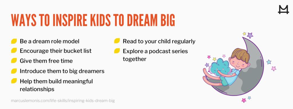 List of ways to inspire kids.