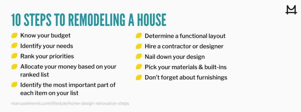 Infographic of 10 steps to remodel your home