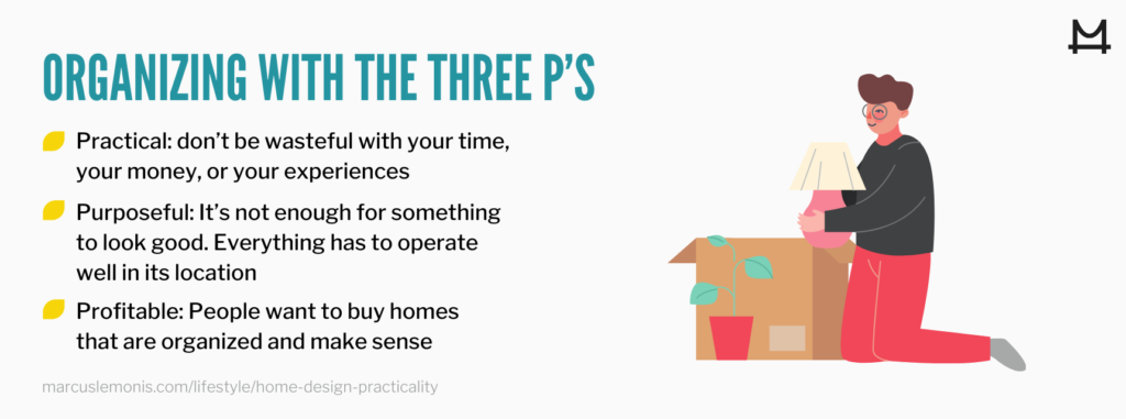 Infographic of 3P's of home renovations